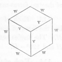 Diagram of a cube with labeled edges