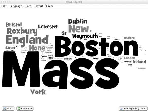 Wordle wordcloud of places of publication for abolitionist letters
