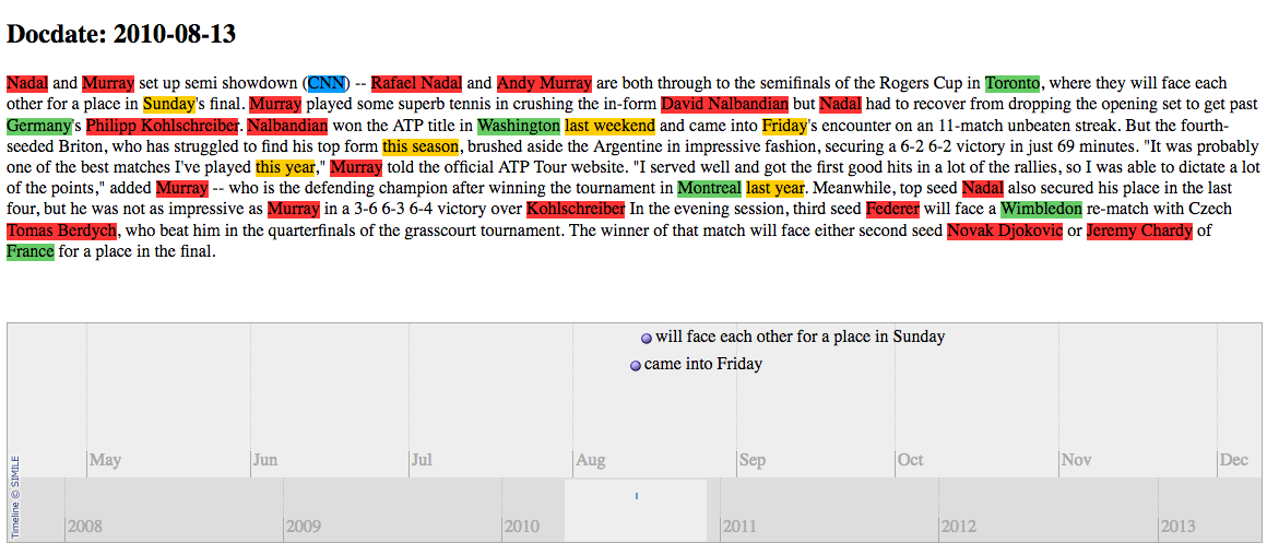 Figure 7: Timeline view for the example `172172` displayed in Firefox. You can see that the dates are normalised to the timeline at the bottom of the screen.