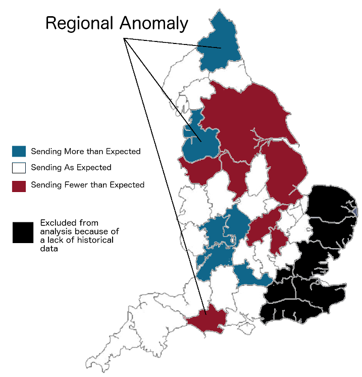 Figure 5: The anomalous counties in the original study, showing areas with fewer migrants than expected, more migrants than expected, and about the expected number.