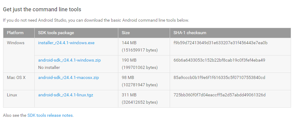 Download the Android command line tools that are compatible with your operating system.