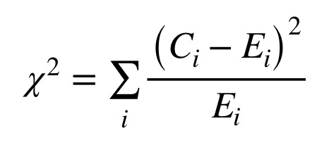 Figure 6: Equation for the chi-squared statistic.